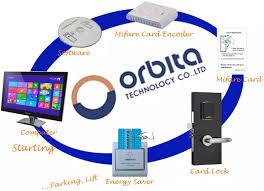 Orbita Hotel Room Card Key Switch Insert Card For Power Switch 24v 240v Buy Card Key Switch Card Key Switch Card Key Switch Product On Alibaba Com