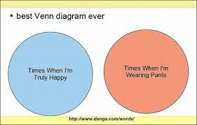 Pants Venn Diagram Fun With Venn And Euler Diagrams Euler Diagram Diagram 3
