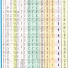 Rockwell B Hardness Chart Www Bedowntowndaytona Com