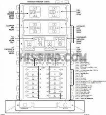 1999 jeep cherokee fuse box diagram 97 jeep grand cherokee fuse box diagram at 99 Jeep Fuse Box