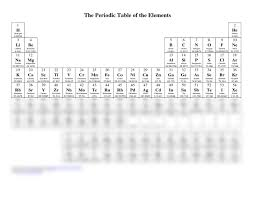 Periodic Table.pdf at Grand View College - StudyBlue