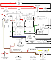 craftsman gt 5000 wiring here i found this for the gt5000 be this will help you