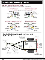 7 way trailer light wiring diagram kes lighting for alluring 3 stop/turn/tail light wiring diagram at 3 Wire Trailer Wiring Diagram