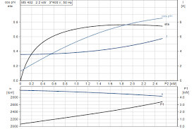 grundfos ms 402 wiring diagram grundfos image ms 402 on grundfos ms 402 wiring diagram
