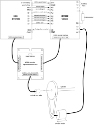 shure sm58 wiring diagram wiring diagram and schematics shure sm58 wiring diagram shure sm58 wiring diagram akg d112 balanced audio within sm57 in random 2