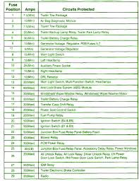 pcm power relaycar wiring diagram 2001 ford f250 power distribution fuse box diagram