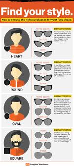 How To Choose The Best Sunglasses For Your Face Shape Face