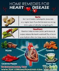 High Blood Pressure Diet Chart In Tamil