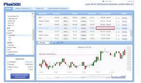 ✅ deutschland, usa, international ✚ wann öffnet & schließt die börse? Die Etf Handelszeiten Im Effiziens Check 2021 Offnungszeiten