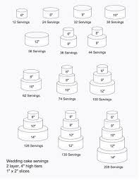 Wedding Cake Tier Size Chart Wedding Cake Sizes And Servings Cake Sizes Amp Servings