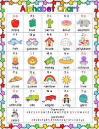 Alphabet Chart With Pictures Free Colorful Alphabet Chart Black White Version Included Too