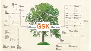 Our Family Tree Gsk Uk