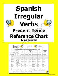Spanish Irregular Verbs Conjugation Reference In The Present