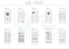 Secrets To Developing A Perfect Mobile User Flow Leanplum