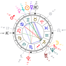 Astrology And Natal Chart Of G Eazy Born On 1989 05 24
