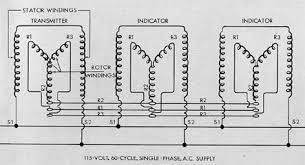 submarine electrical systems chapter  elementary wiring diagram of selsyn transmitter and indicators