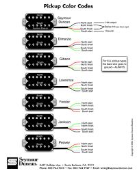 pickup wiring diagrams wiring library gfs pickups wiring diagram