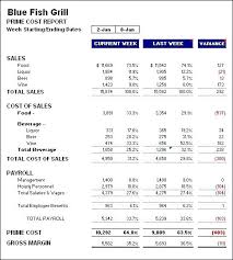 7 Restaurant Income Statement Sample Profit And Loss Template Free