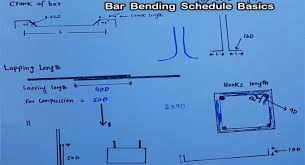 Rebar Bend Type Chart Basics Formula Of Bar Bending Schedule In 2019 Design