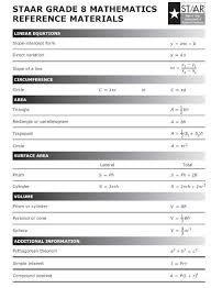 Math Chart 8th Grade Formula Formula Chart Mr Fischers 8th Grade Math