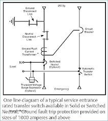 wiring diagram generac transfer switch jobdo me transfer switch wiring instructions wiring diagram generac transfer switch generous transfer switch wiring schematic contemporary generac rts transfer switch wiring