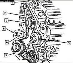 similiar diagram of a 2000 pontiac grand am motor keywords 1999 pontiac grand am engine diagram wiring engine diagram