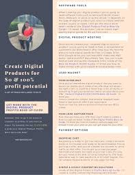 Simple Products Profit What You Need To Create Digital Product Free Get 100