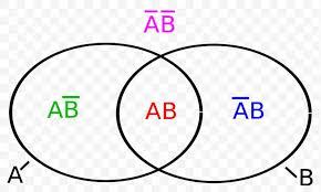 Venn Diagram A B Circle Venn Diagram Green Number Eye Png 1000x600px Venn