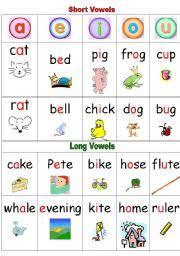 Short Vowels And Long Vowels Phonics Wall Chart Esl