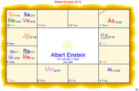 Vedic Astrology Lunar Astrology Numerology Spiritualist