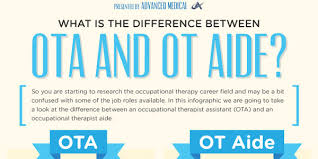 Occupational Therapy Aide Difference Between An Ota And Ot Aide Infographix Directory