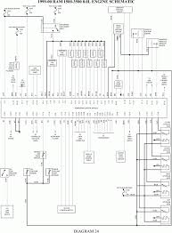 wiring diagram 2001 dodge ram 1500 wiring schematic 2000 radio automotive electrical wiring diagrams at Dodge Wiring Diagram