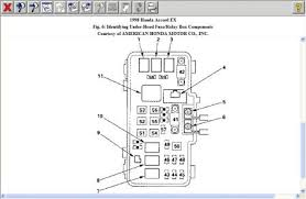 1998 accord fuse diagram 1998 wiring diagrams online