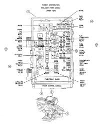 page 2 weird electrical problem, 2006 chrysler town and country 2006 Chrysler Town And Country Fuse Box page 2 weird electrical problem, 2006 chrysler town and country with 2005 chrysler town fuse box for 2006 chrysler town and country