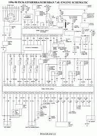 97 gmc fuse panel diagram 2006 ford e250 fuse box wiring diagram small resolution of 1997 gmc yukon tail lights wiring diagram just wiring data rh ag skiphire