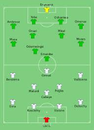 2014 Fifa World Cup Knockout Stage Wikipedia
