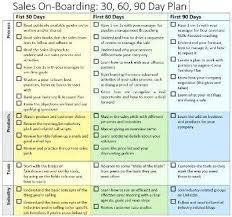 90 Day Plan Template Sales Business Free Example Services