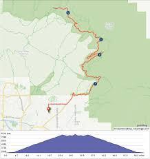 Tucson Elevation Chart Mt Lemmon Hill Climb Greater Arizona Bicycling Association