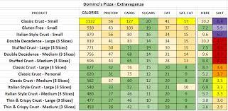 dominos pizza extravaganza nutrition info calories