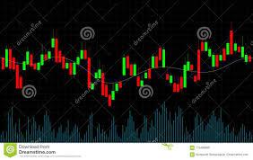 Candlestick Forex Trading Online Chart Financial Market