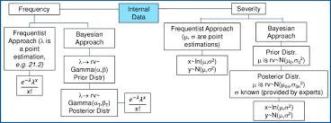 Shows The Flow Chart Of Loss Calculation For The Expert
