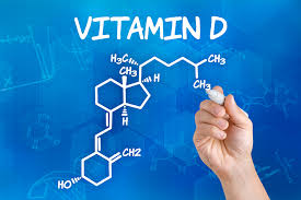 Vitamin D Dosage Chart Vitamin D The Healthy Aging Dose Plus Answers To 7 Faqs