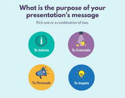 7 Ways To Structure Your Presentation To Keep Your Audience