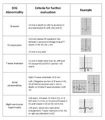 Ecg Chart Examples New Guidelines To Improve Ecg Ekg Interpretation In Athletes