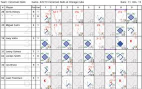 Baseball Game Scorecard Software Review Espn Iscore Baseball Scorekeeper For Iphone