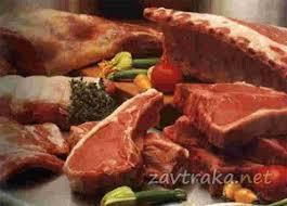Мясо Что нужно знать о мясе