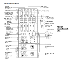 1998 explorer fuse box wiring diagrams best i need the fuse box fuse location description for a 1998 ford 1998 taurus fuse box 1998 explorer fuse box