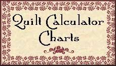 Printables for Quilters from Victoriana Quilt Designs & Quilt Calculator Charts Adamdwight.com
