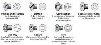 Screw Head Styles Chart Cheat Guide Chart Bolts Screws Washers Nuts Drive Charts