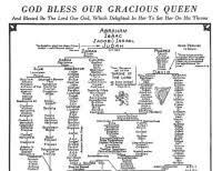 Queen Elizabeth Family Tree Chart Queen Victoria Family